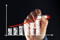 Steigendes Diagramm der Geschäftsfrauzeichnung Stockbilder