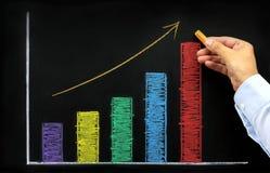 Steigendes Diagramm mit bunter Kreide Lizenzfreies Stockfoto