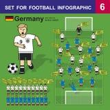 Stellen Sie für Fußball infographics ein Deutschland-Heimspiel lizenzfreie abbildung