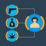 Stellen Sie Gangstergeld, Waffen ein und mischt ENV Drogen bei Stockbild