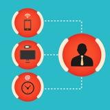 Stellen Sie Managercomputer, Smartphone und Uhr ENV ein Lizenzfreie Stockfotografie