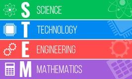 STEM, education banner. STEM, new education concept, banner or poster royalty free illustration