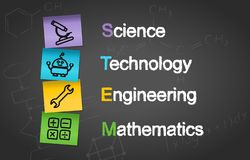 STEM Education Post It Notes Concept Background. Science Technology Engineering Mathematics. STEM Education Post It Notes Concept Board Background. Science vector illustration