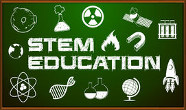STEM education poster with icons on board. Illustration Royalty Free Stock Images