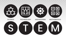 Free STEM Education - Science, Technology, Engineering And Mathematics In Flat Vector Illustration With Word For Apps Or Website Royalty Free Stock Photos - 176944648