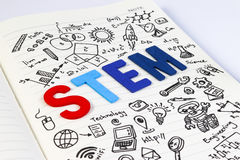 STEM education. Science Technology Engineering Mathematics. STEM concept with drawing background. STEM education background stock images