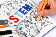 STEM education. Science Technology Engineering Mathematics. STEM concept with drawing background. Education background