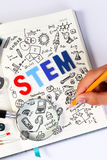 STEM education. Science Technology Engineering Mathematics. STEM concept with drawing background. Hand with pencil writing on education background royalty free stock photo