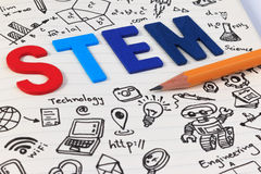 STEM education. Science Technology Engineering Mathematics. STEM concept with drawing background. Hand with pencil writing on education background Royalty Free Stock Photos
