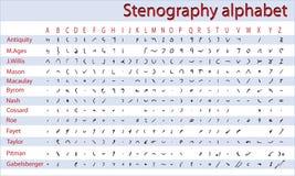 Stenografie, Stenografiealphabet Lizenzfreies Stockfoto