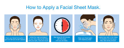Step apply facial sheet mask. How to apply facial sheet mask for beauty in 5 step. This illustration can apply to design packaging and other introduction Stock Image