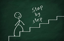 Free Step By Step Royalty Free Stock Photography - 61155987