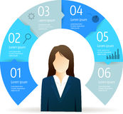 Step circle infographic business diagram. Step circle strategy infographic business diagram with businesswoman stock illustration