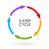 5 step cycle diagram. 5 step arrows cycle diagram Royalty Free Stock Photography