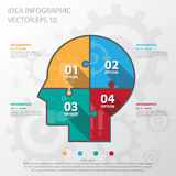Step design of four part human idea infographic element.Vector/E Stock Photo