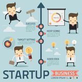 Step of startup business concept. Vector Stock Image