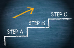 Step A - Step B - Step C. Improvement and Performance Concept vector illustration