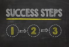 Step by step concept. Success steps text on blackboard background. Stock Photography