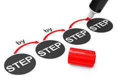 The step by step process. 3d generated picture of a step by step process Royalty Free Stock Image