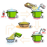 Step by step recipe infographic for cooking pasta. Cooking infographics. Step by step recipe infographic for cooking pasta. Vector illustration italian cuisine Stock Photo
