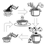 Step by step recipe infographic for cooking rice. Cooking infographics. Step by step recipe infographic for cooking rice. Vector black and white illustration Royalty Free Stock Images