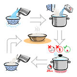 Step by step recipe infographic for cooking rice. Cooking infographics. Step by step recipe infographic for cooking rice. Vector illustration Stock Photography