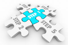 Step 1 to 5 Puzzle Pieces System Procedure Stock Photos