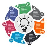 7 step vector element in seven colors with labels, infographic diagram. Business concept of 7 steps or options with bulb.  royalty free illustration