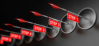 Steps for Achieving Goal Royalty Free Stock Image