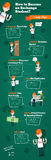 Steps for becoming an Exchange Student - Infographics. Steps for becoming an Exchange Student - Detailed Infographics Vector illustration Stock Photos