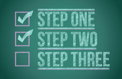 Steps checkmark blackboard Royalty Free Stock Photo