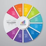 10 steps cycle chart infographics elements. EPS 10 stock illustration
