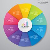 10 steps cycle chart infographics elements. EPS 10 royalty free illustration