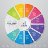 10 steps cycle chart infographics elements. EPS 10. For data and business presentation stock illustration