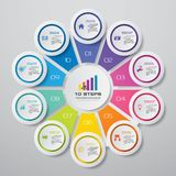 10 steps cycle chart infographics elements. EPS 10. For your data presentation royalty free illustration