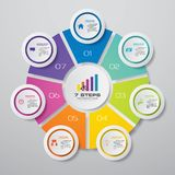 7 steps cycle chart infographics elements. EPS 10. For your data presentation royalty free illustration