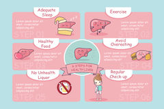 6 steps for health. Cute cartoon liver, great for health care concept Royalty Free Stock Photography