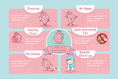 6 steps for health heart. 6 steps for health cute cartoon heart, great for health care concept Stock Images