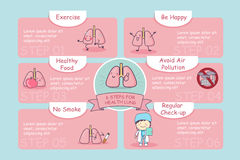 6 steps for health lung. 6 steps for health cute cartoon lung, great for health care concept Stock Photography