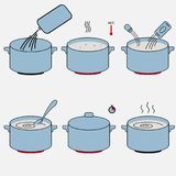 Steps how to cook Royalty Free Stock Photos