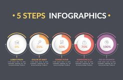 5 Steps Infographics. Infographic template with five round progress indicators, five steps infographics, workflow, process chart royalty free illustration