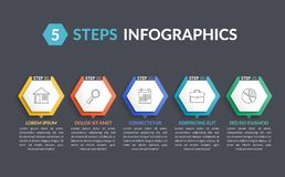 5 Steps Infographics. Infographic template with 5 hexagons with line icons, process chart, creative business infographics Royalty Free Stock Image