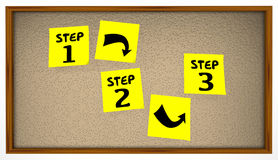 Steps Instructions 1 2 3 Bulletin Board Sticky Notes Stock Images