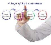 Steps of Risk Assessment. 4 Steps of Risk Assessment Stock Photos