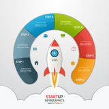 6 steps startup circle infographic template with rocket. Busines Stock Photo
