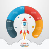 4 steps startup circle infographic template with rocket. Busines Stock Photos