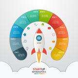 10 steps startup circle infographic template with rocket Royalty Free Stock Image