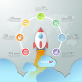 7 steps startup circle infographics with rocket launch. Stock Photos
