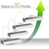 Steps to big Profits Chart Stock Images