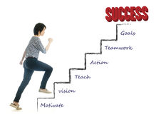Steps to success. First step to success of asian young woman, isolated Royalty Free Stock Images